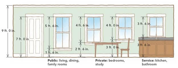 Window Coverings to Balance Proportions of Unusually Large