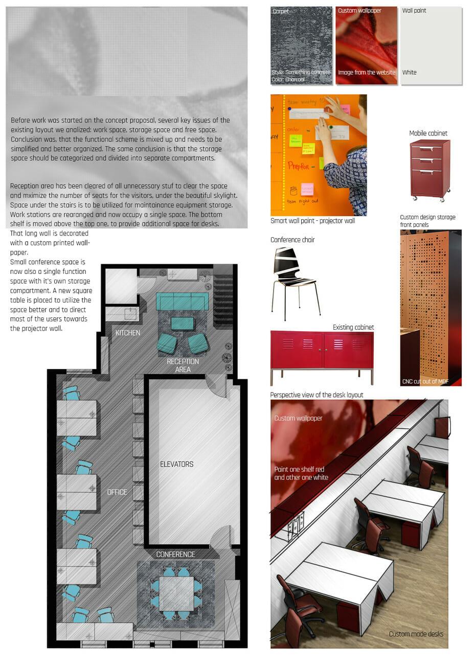 6 Best Office Interior Design Service Tips