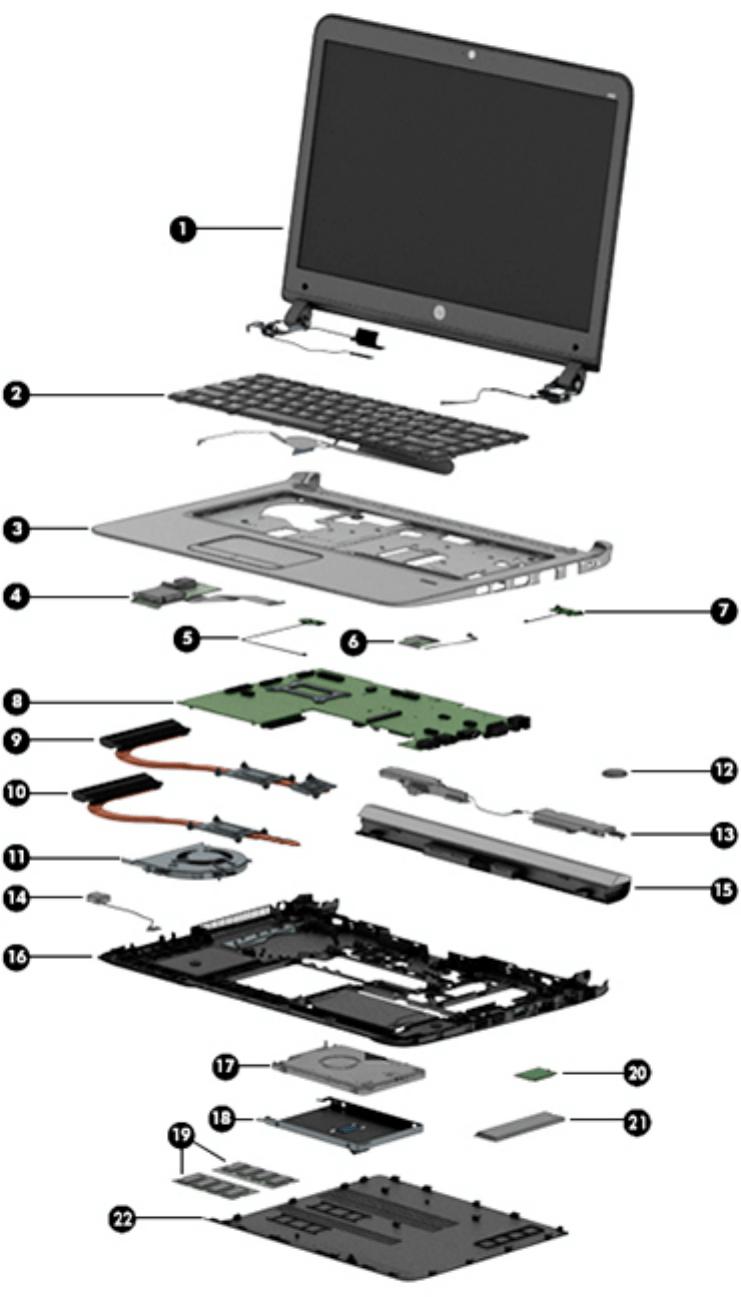 computer major componentsitem 1description display assemblies spare
