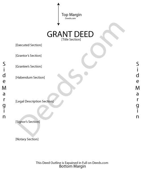 Grant Deed Information and Forms - How To Create - State And Local