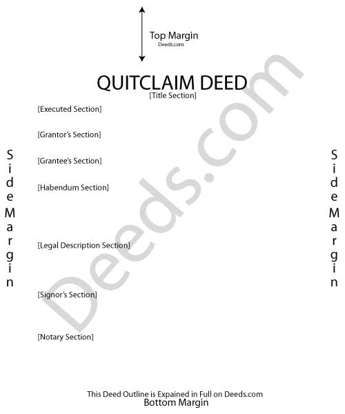 The Complete Guide to Quit Claim Deeds - Deeds - deed of trust form