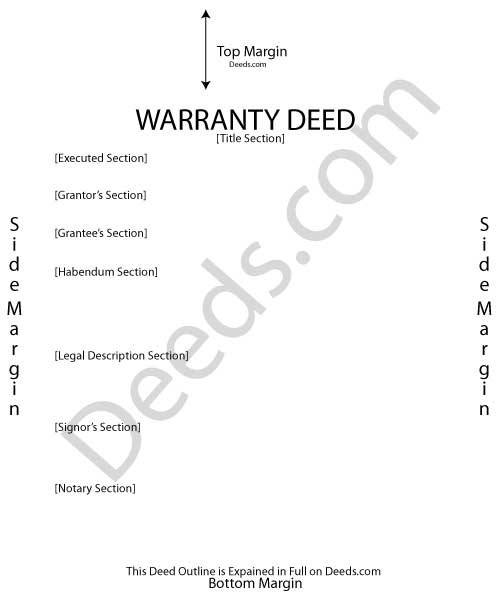 Warranty Deed information and Forms - Deeds