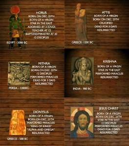 Copycat Jesus
