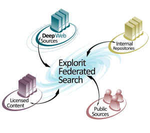 explorit_overview