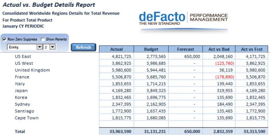 Financial Reporting deFacto Global Inc