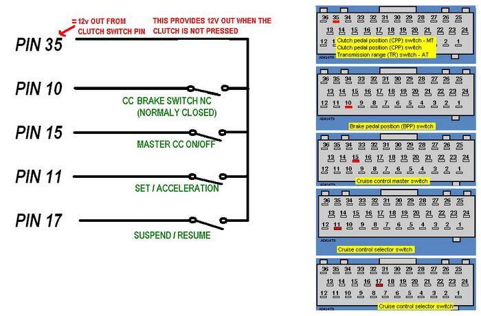 Wiring Diagram Land Rover Defender Td5 Online Wiring Diagram