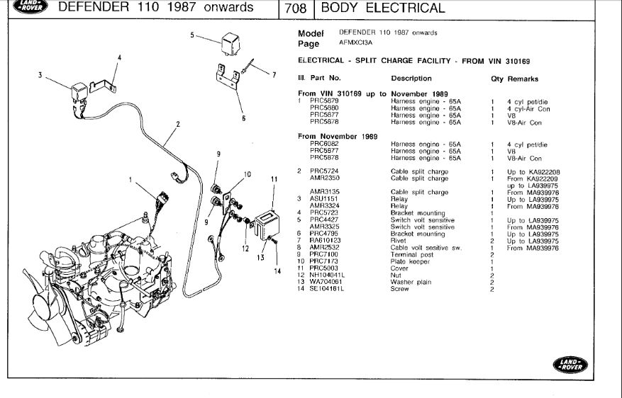 1986 Land Rover 90 Wiring Diagram Electrical Circuit Electrical
