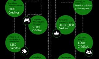 El nuevo programa Xbox Live Rewards