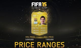 EA impone una franja de precios en el Ultimate Team de FIFA 15