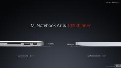 Mi Notebook Air_July 27_1330h.001