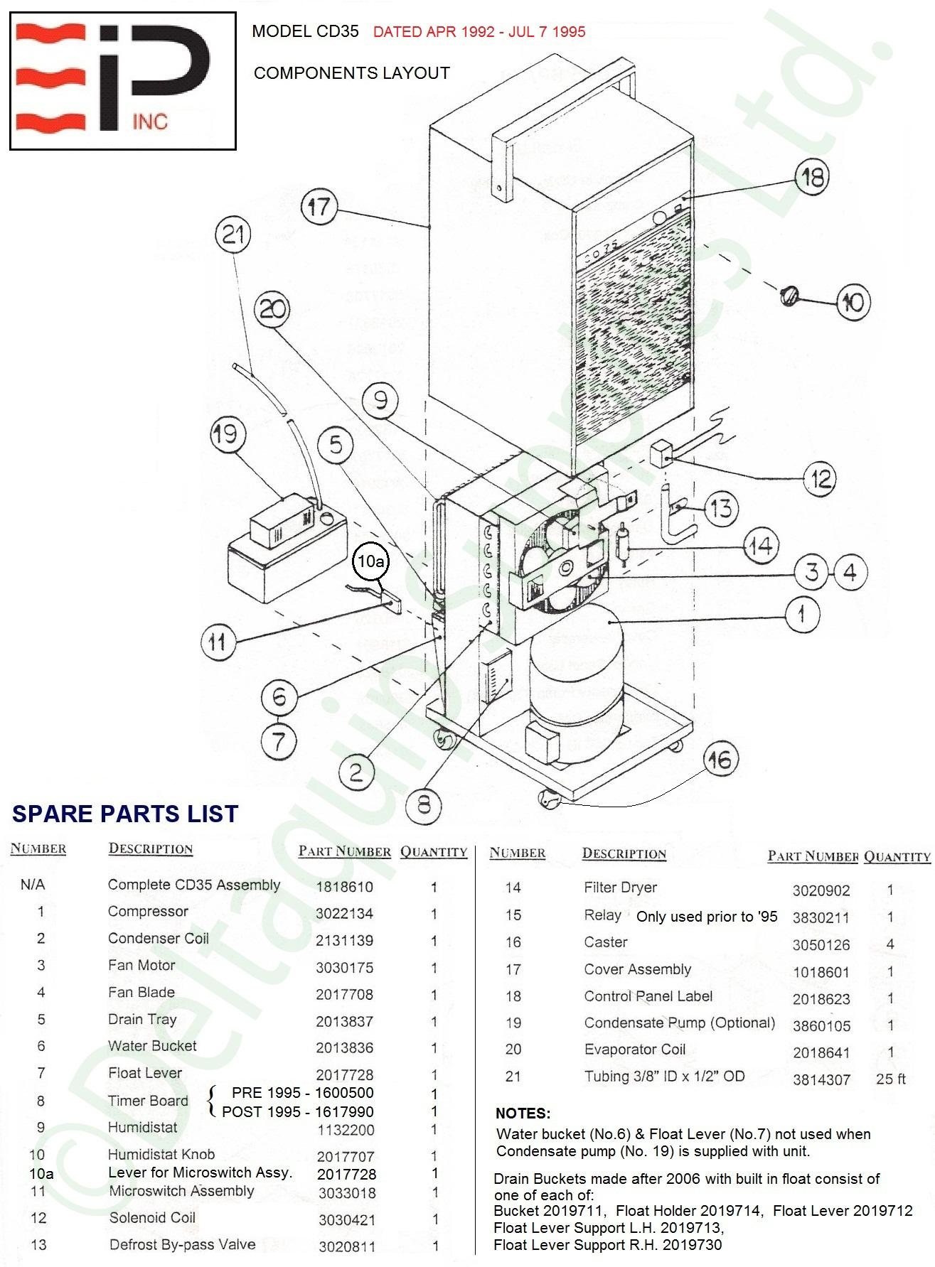 ebac dehumidifier wiring diagram