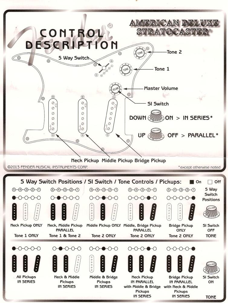 Fender S1 Wiring Diagram Sss Wiring Diagram