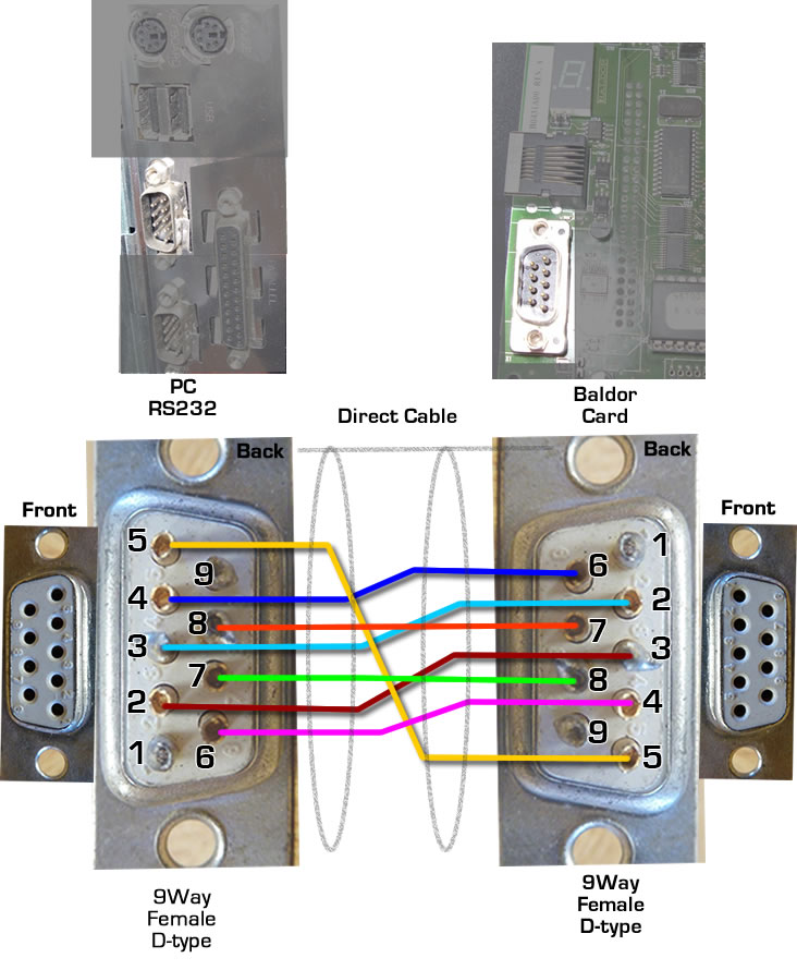 Rs 232 Connector Wiring Wiring Diagram 2019