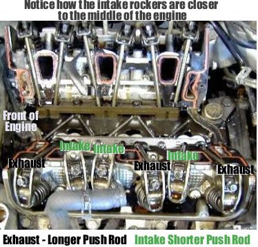 Denlors Auto Blog » Blog Archive » GM 31 and 34 Intake Gasket