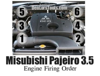 Denlors Auto Blog » Blog Archive » Mitsubishi 25, 30, 35, 38