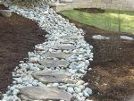 French Drains For Yard Drainage