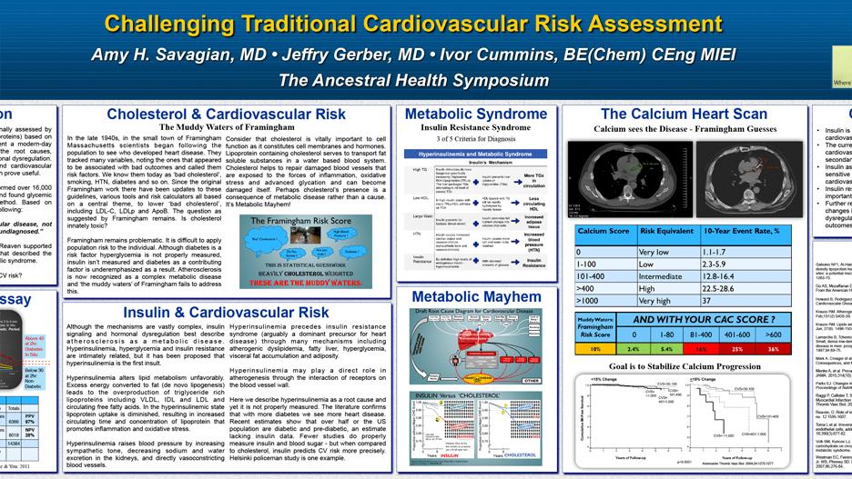 poster presentation on cv