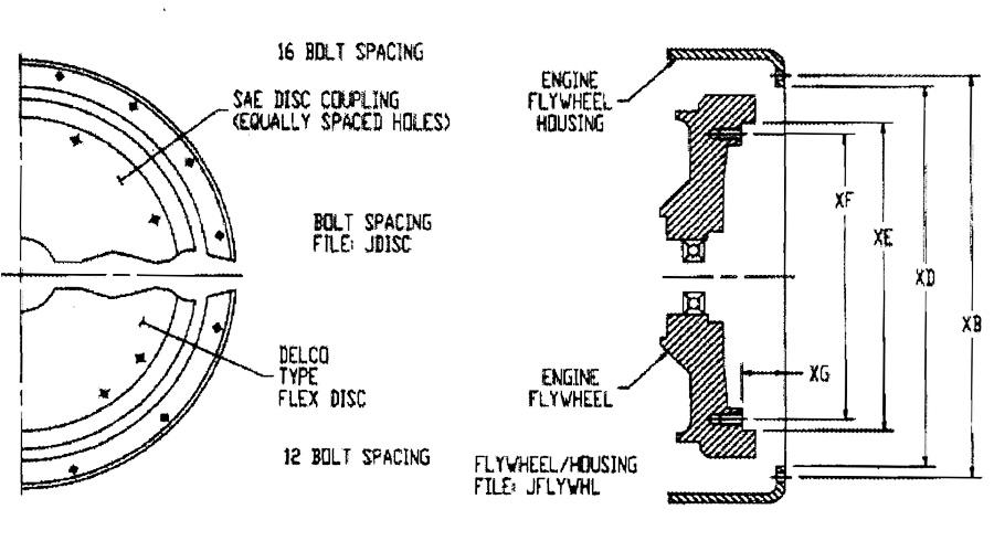 John Deere Motor diagram