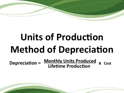 Calculate Depreciation with Units of Production Method - three methods of depreciation