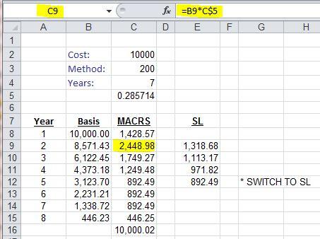 Manufacturing Equipment Depreciation Calculation