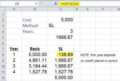 Computer Software Depreciation Calculation