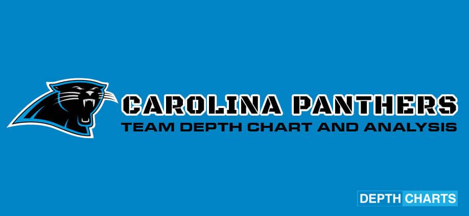 2018 Carolina Panthers Depth Chart (Live)