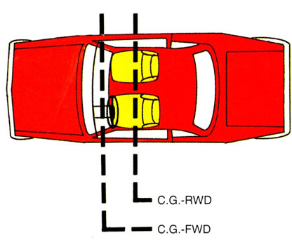 Car Lift Understanding Set Up and Routine Maintenance