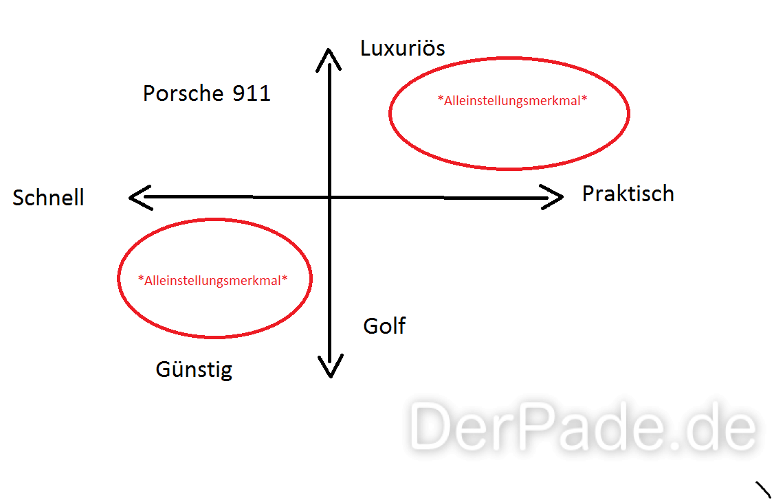 neue produkte auto electrical wiring diagram
