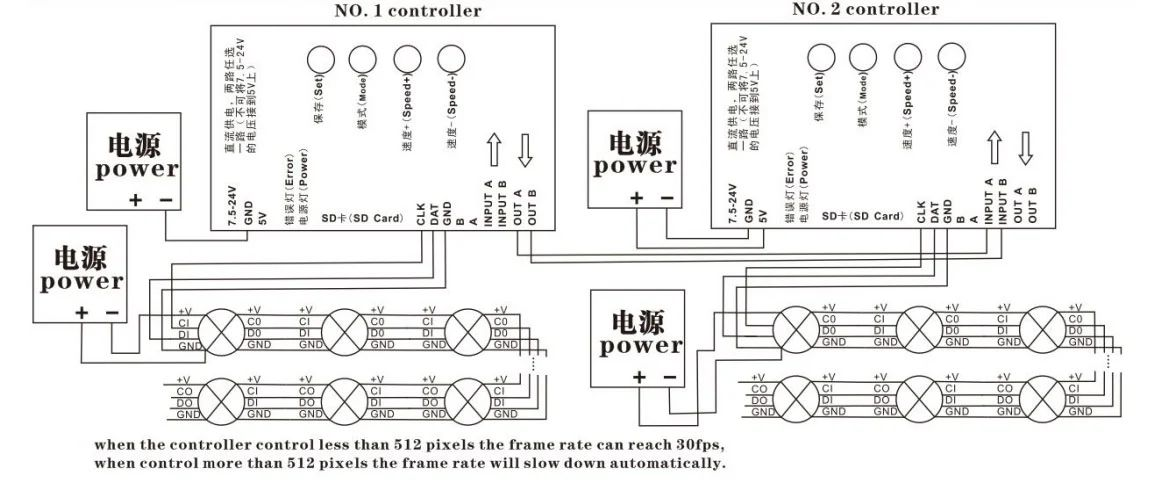 double chooz slow control interface definitions