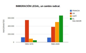 INMIGRACION LEGAL UN CAMBIO RADICAL 1