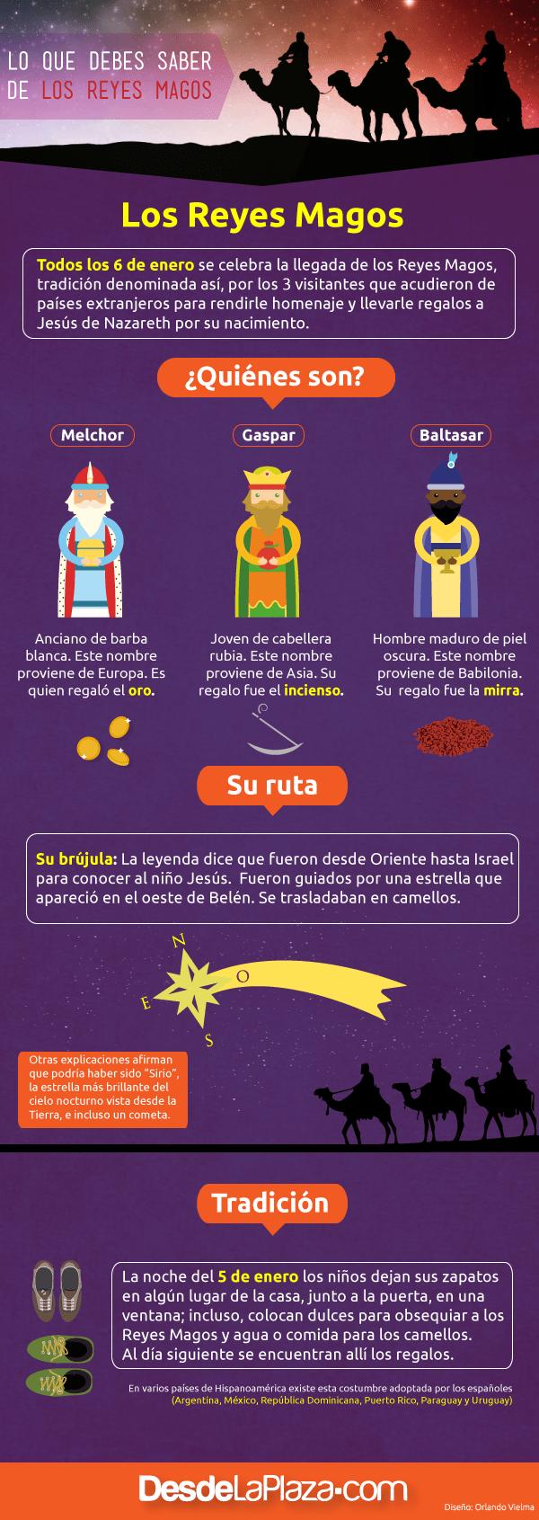 dia-de-reyes-infografia