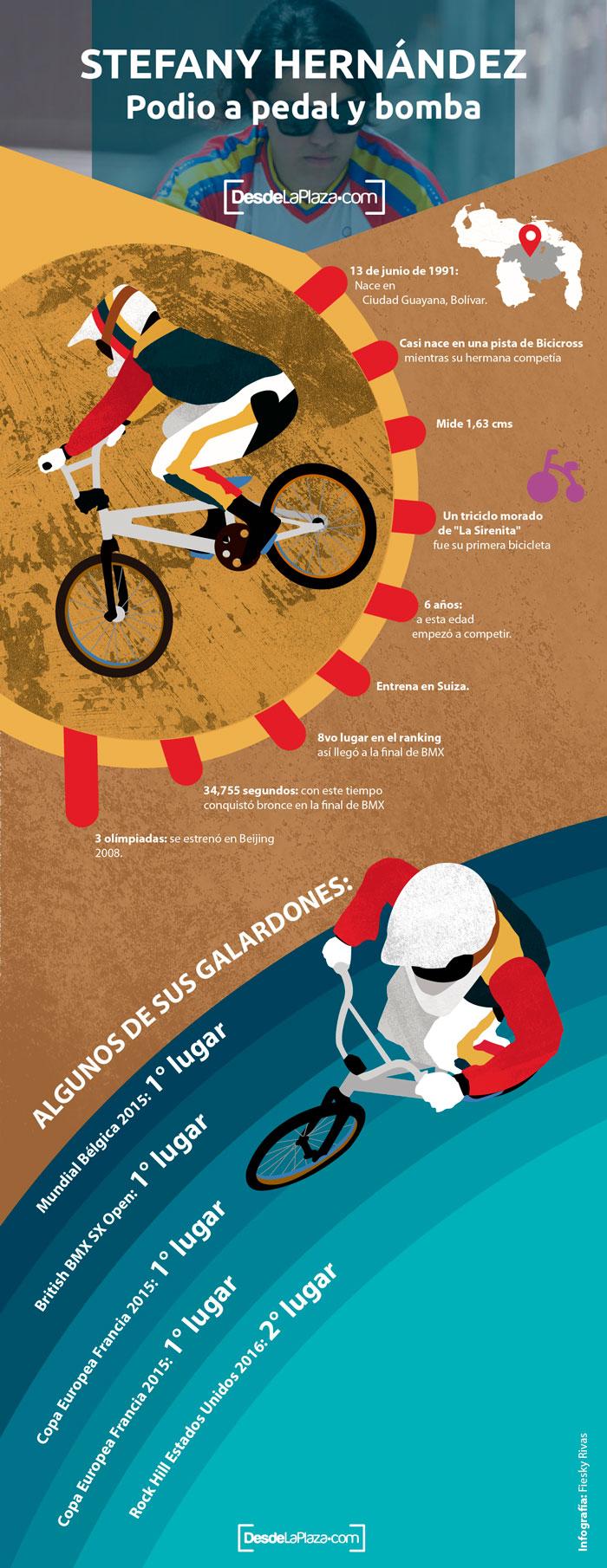 infografia-stefany-01