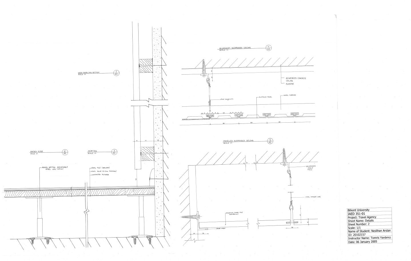 civil draftsman resume - Vaydile.euforic.co
