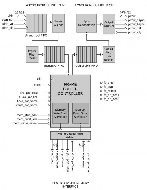 Genlock Wiring Diagram Wiring Diagram Library