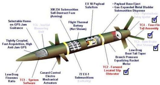 Force Diagram Ion Engine Whq Forum Gt Fiktive Fahrzeugausstattung F 252 R Gro 223 En Krieg