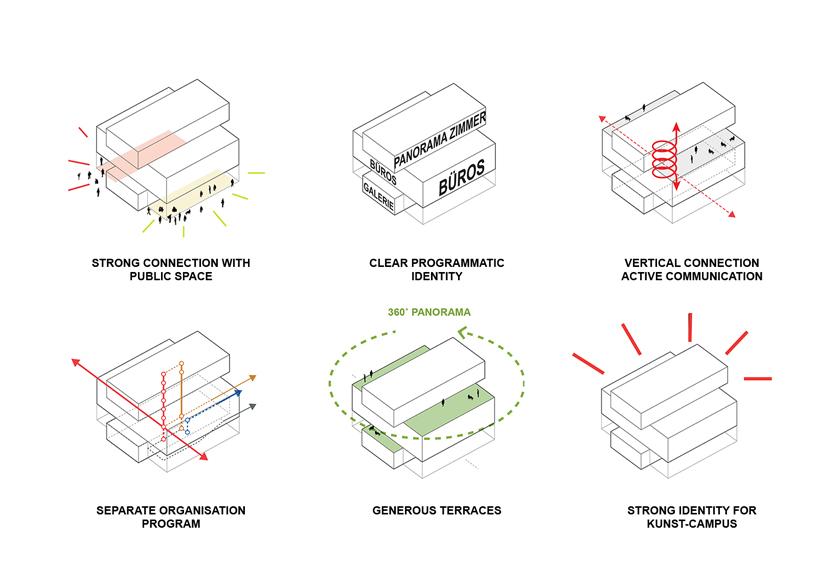landscape architecture diagram