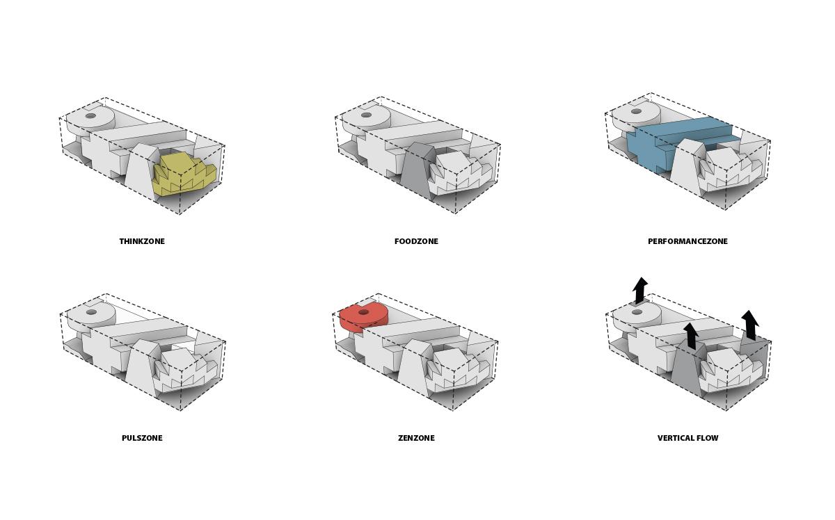 diagram of community center