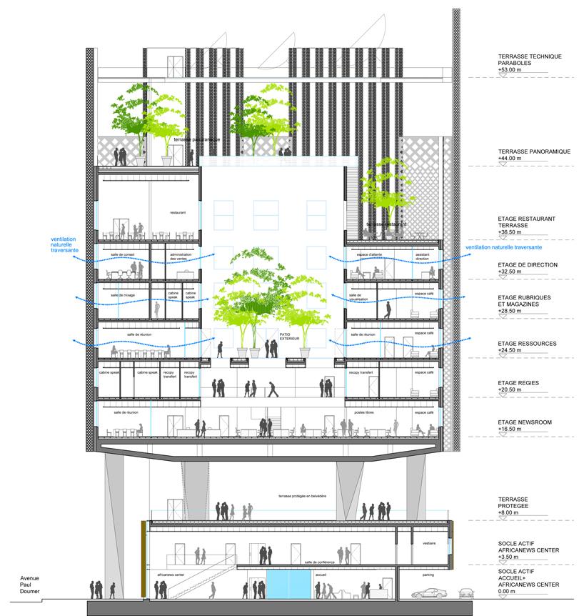 Pin by Soligreen on Urban \ Landscape Pinterest Vertical farming - fresh construction blueprint reading certification