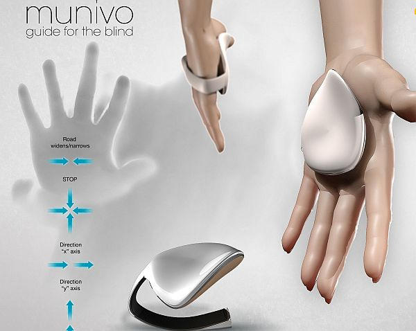 Munivo handheld navigation device