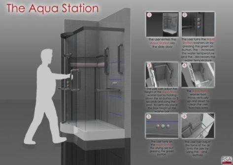 The Aqua Station
