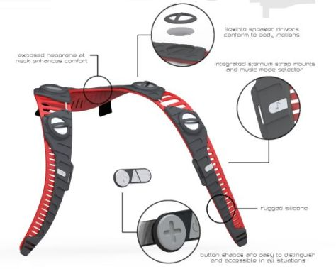 uplink audio strap system 02