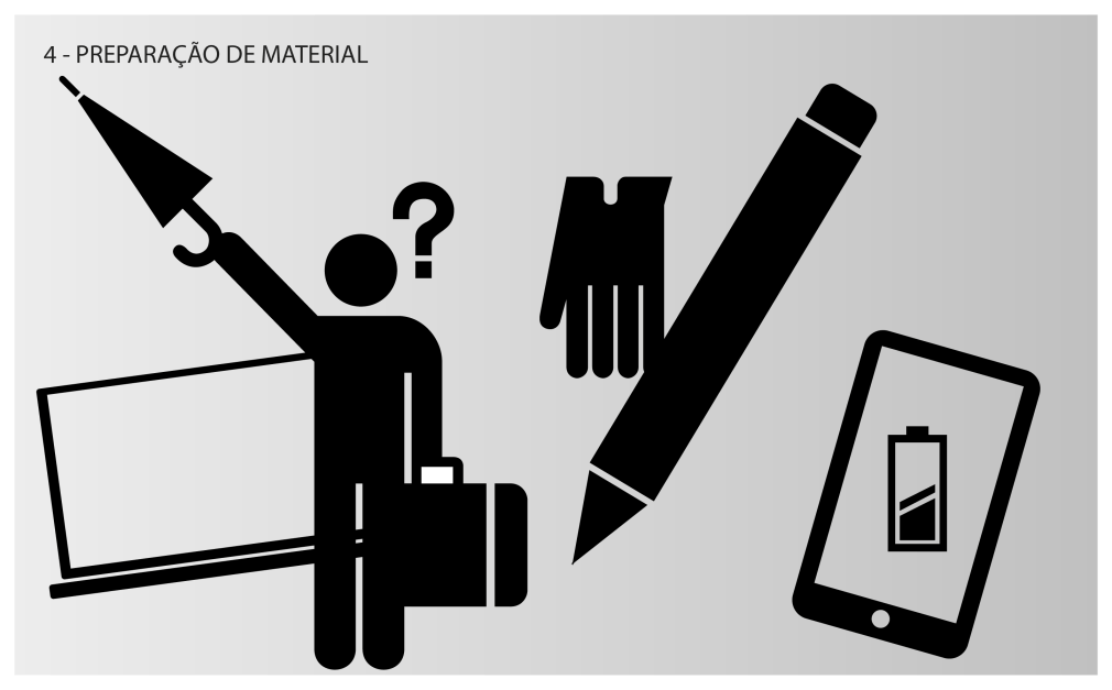 4 - Preparação do Material