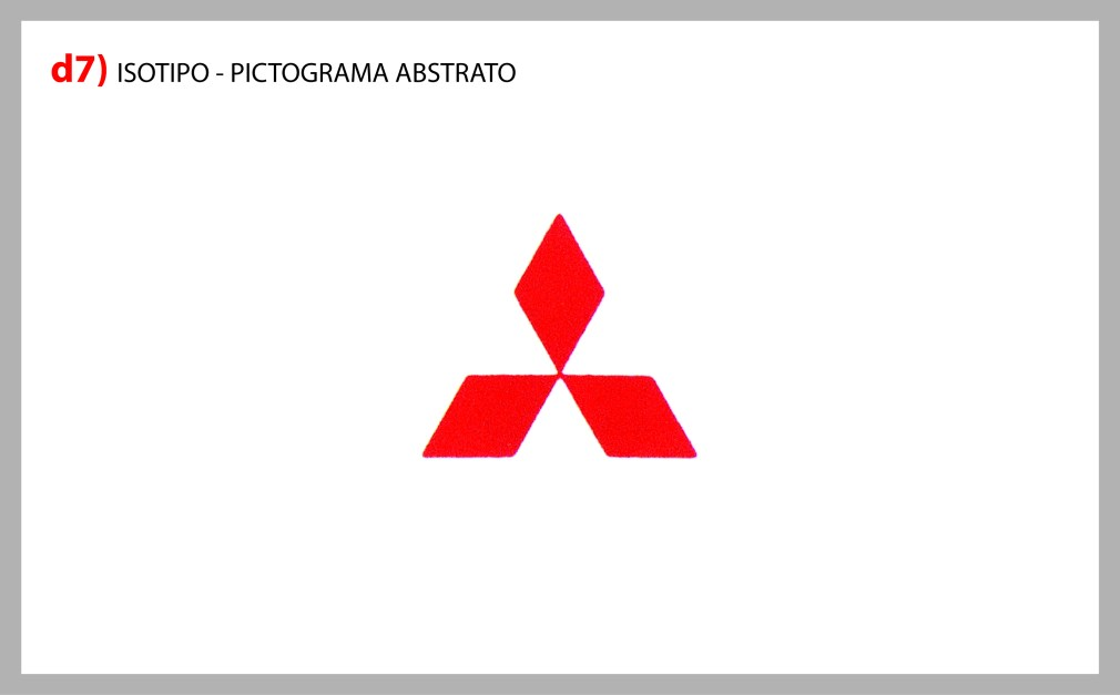Pictograma Abstrato