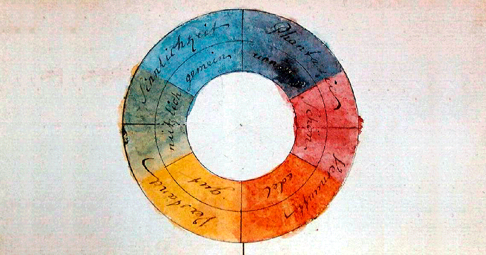 Color Wheel de Goethe