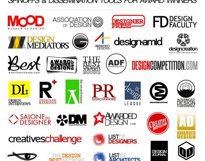 Empresas afiliadas SRL