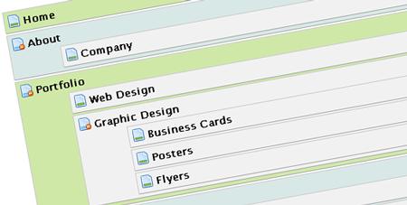wordpress page management