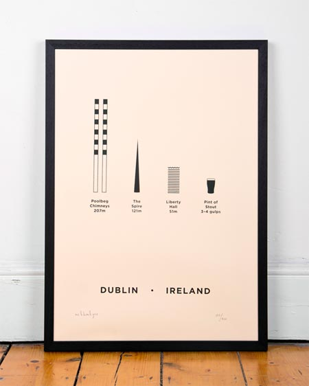 Dublin600px