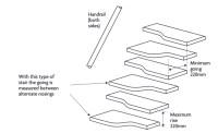 Building An Alternating Tread Staircase | Joy Studio ...