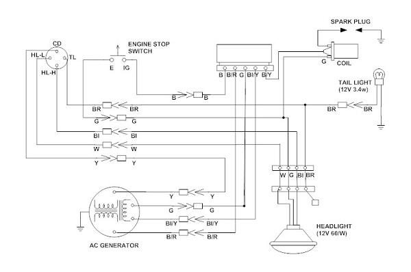 Electrical Plan Definition Wiring Diagrams