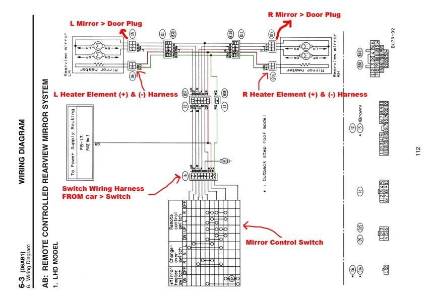 95 impreza wiring diagram subaru impreza fuse box diagram image